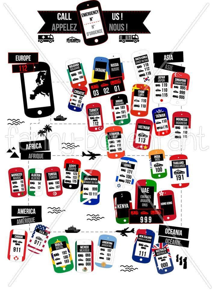 motif urgence map par fanny Bonenfant illustratrice designer textile pour sauver des vies